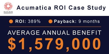 Ergoresearch deployed Acumatica and reduced technology costs, standardized processes and reporting, and increased staff productivity--all while increasing revenues.
