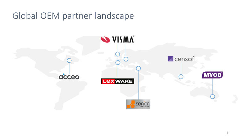 Acumatica Global OEM Partner Landscape