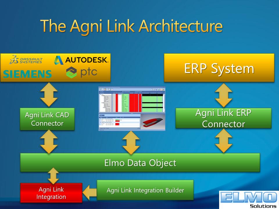 The Agni Link Architecture