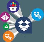 Kensium Solutions LLC - Product Configurator