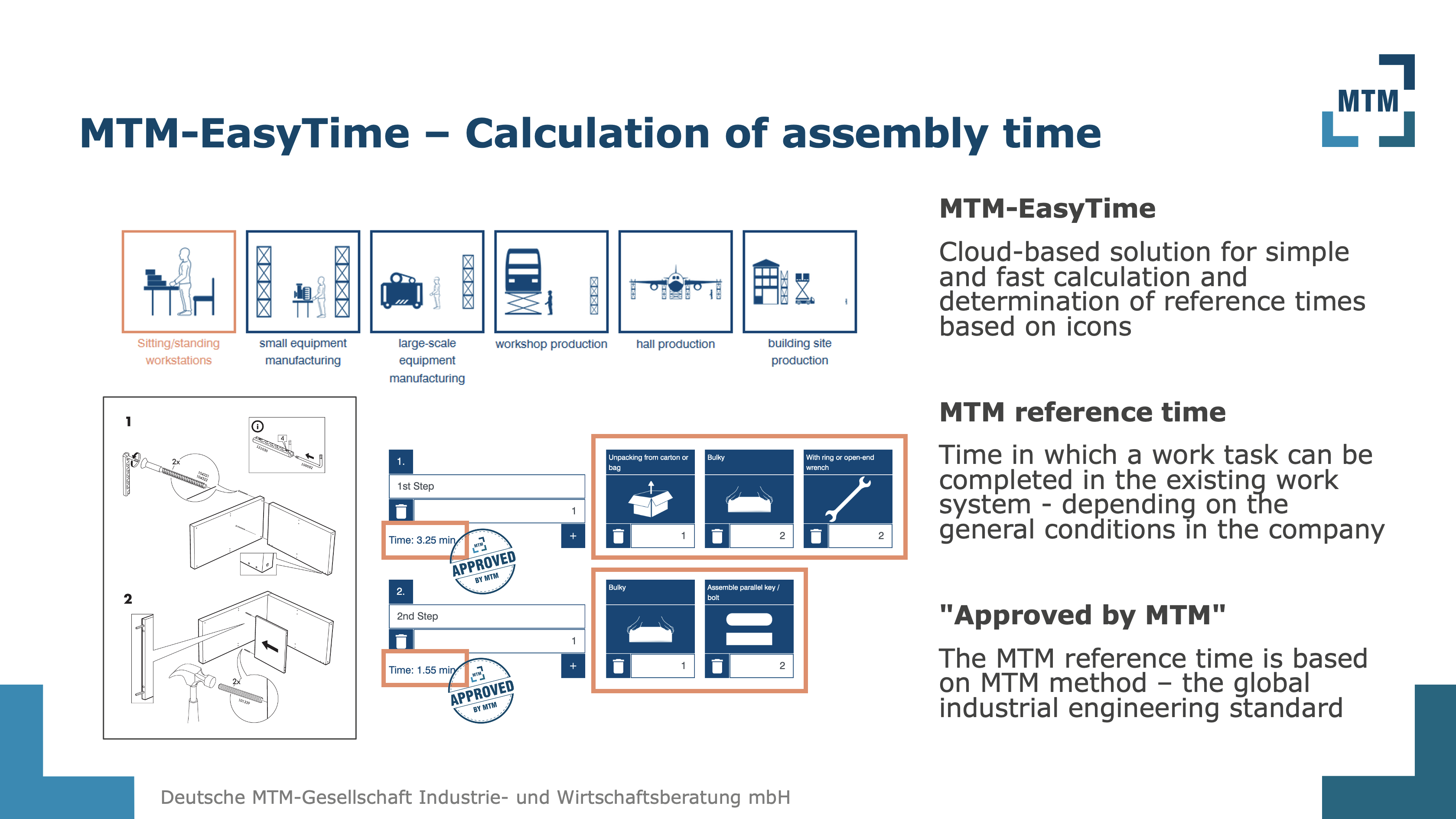 Calculation of assembly time