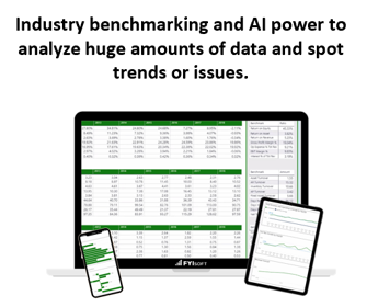 Industry benchmarking by AI power to analyze data and trends