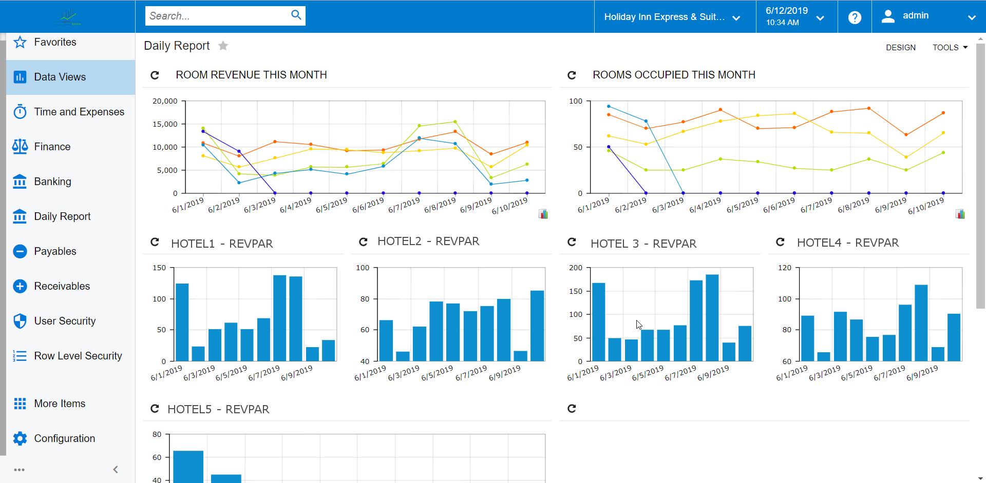 Sample Dashboard Tracking Room Revenue and RevPAR