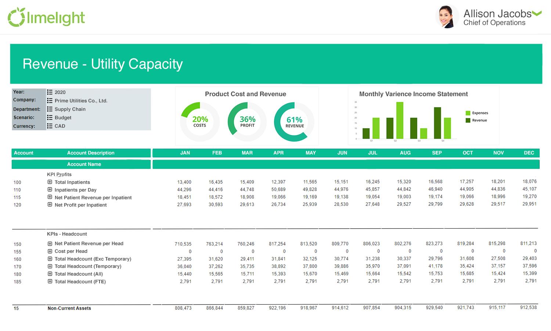 Revenue Capacity