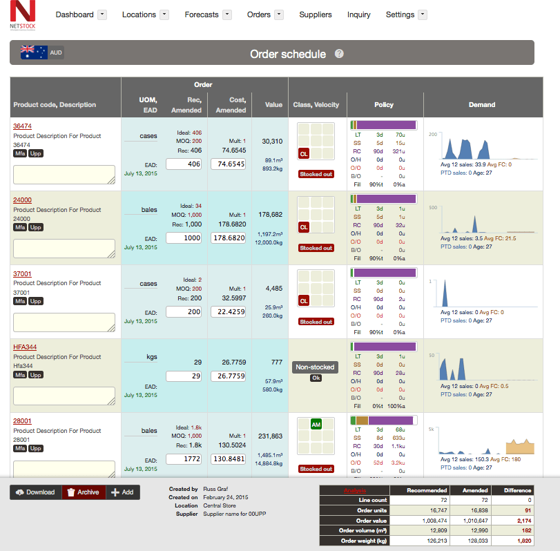 Netstock Order Schedule