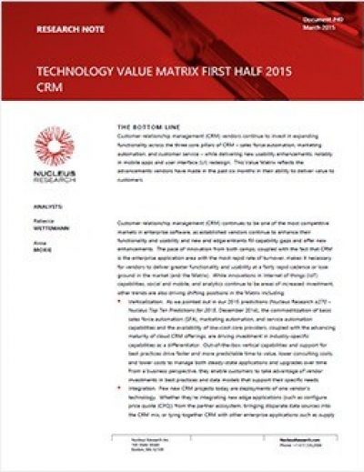 Technology Value Matrix CRM 1H 2015