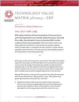 Technology ERP Value Matrix 2H 2015