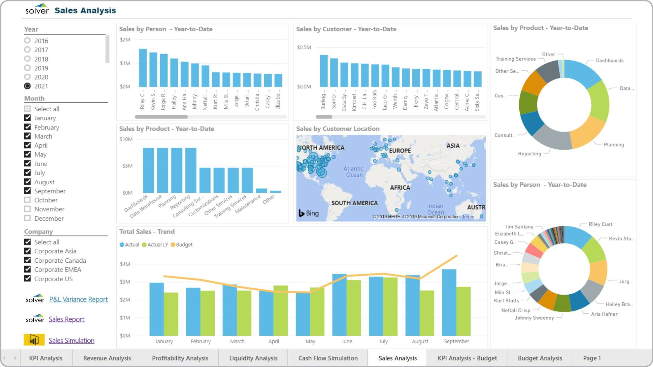 PowerBI_Dashboard_03