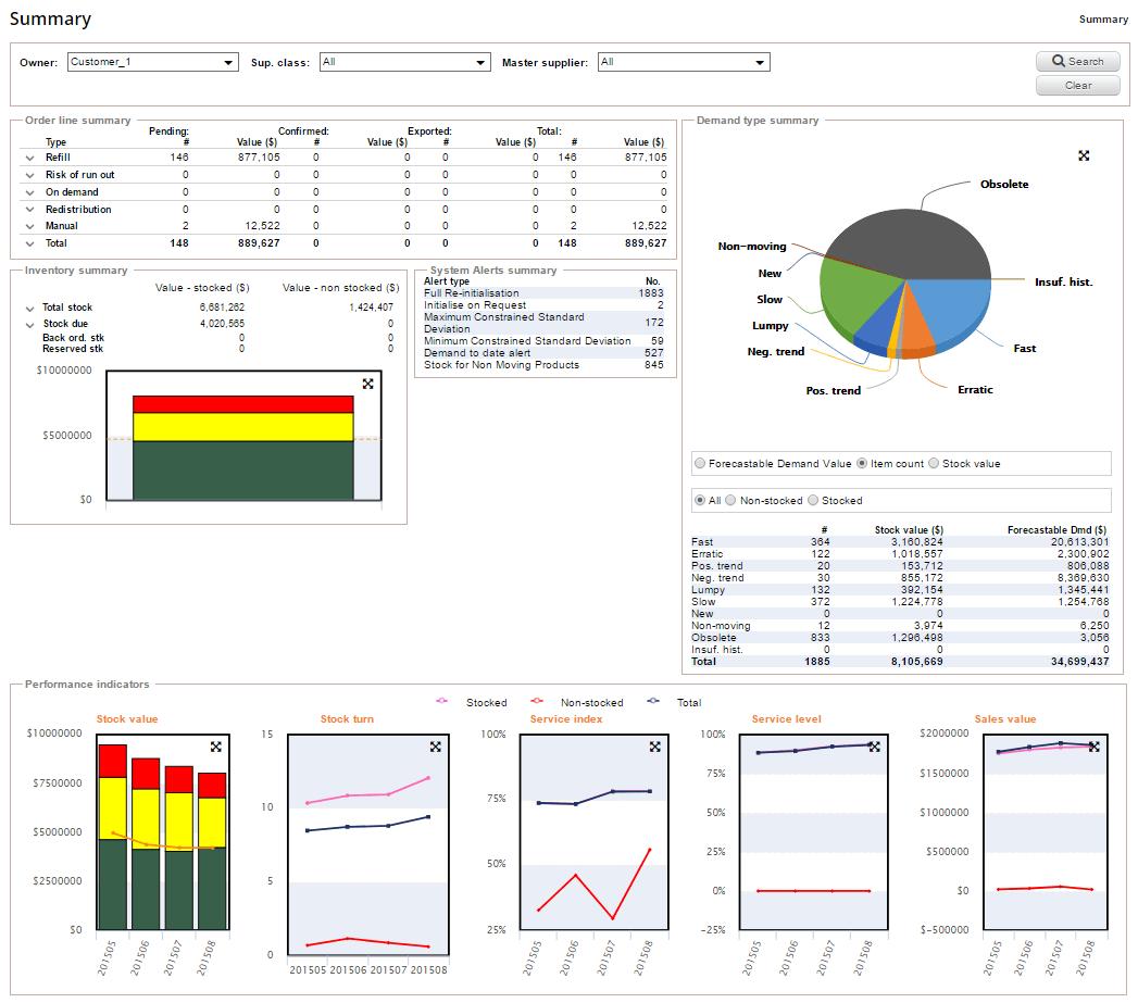 summary_screen
