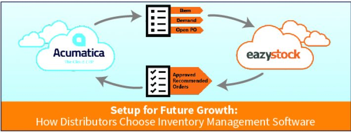 Setup for Future Growth: How Distributors Choose Inventory Management Software