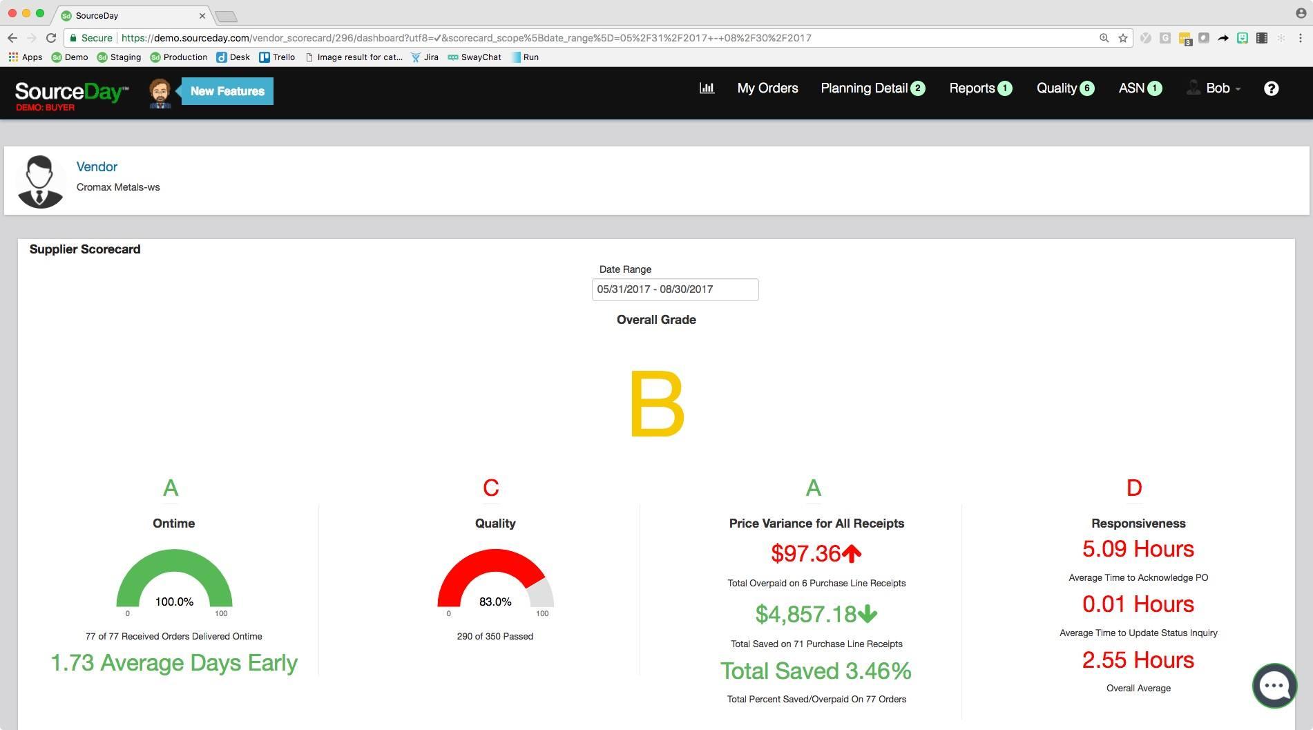 vendor_scorecard