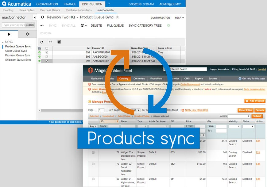 Products Sync