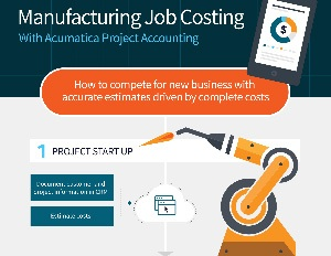 Manufacturing Job Costing