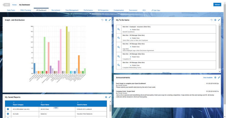 HR Dashboard Screenshot