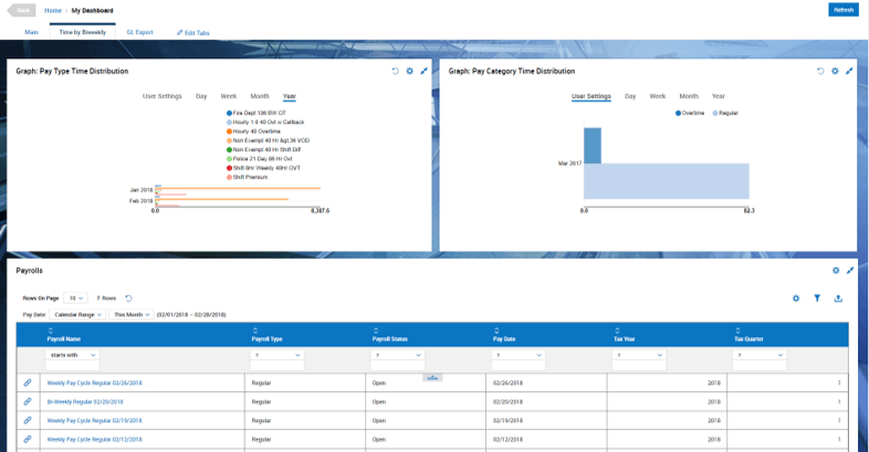 Payroll Dashboard Screenshot