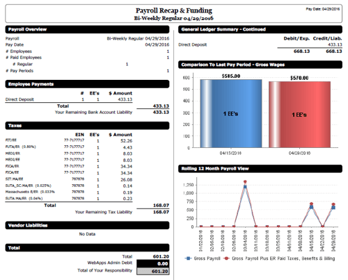 Payroll Recap & Funding Report Screenshot