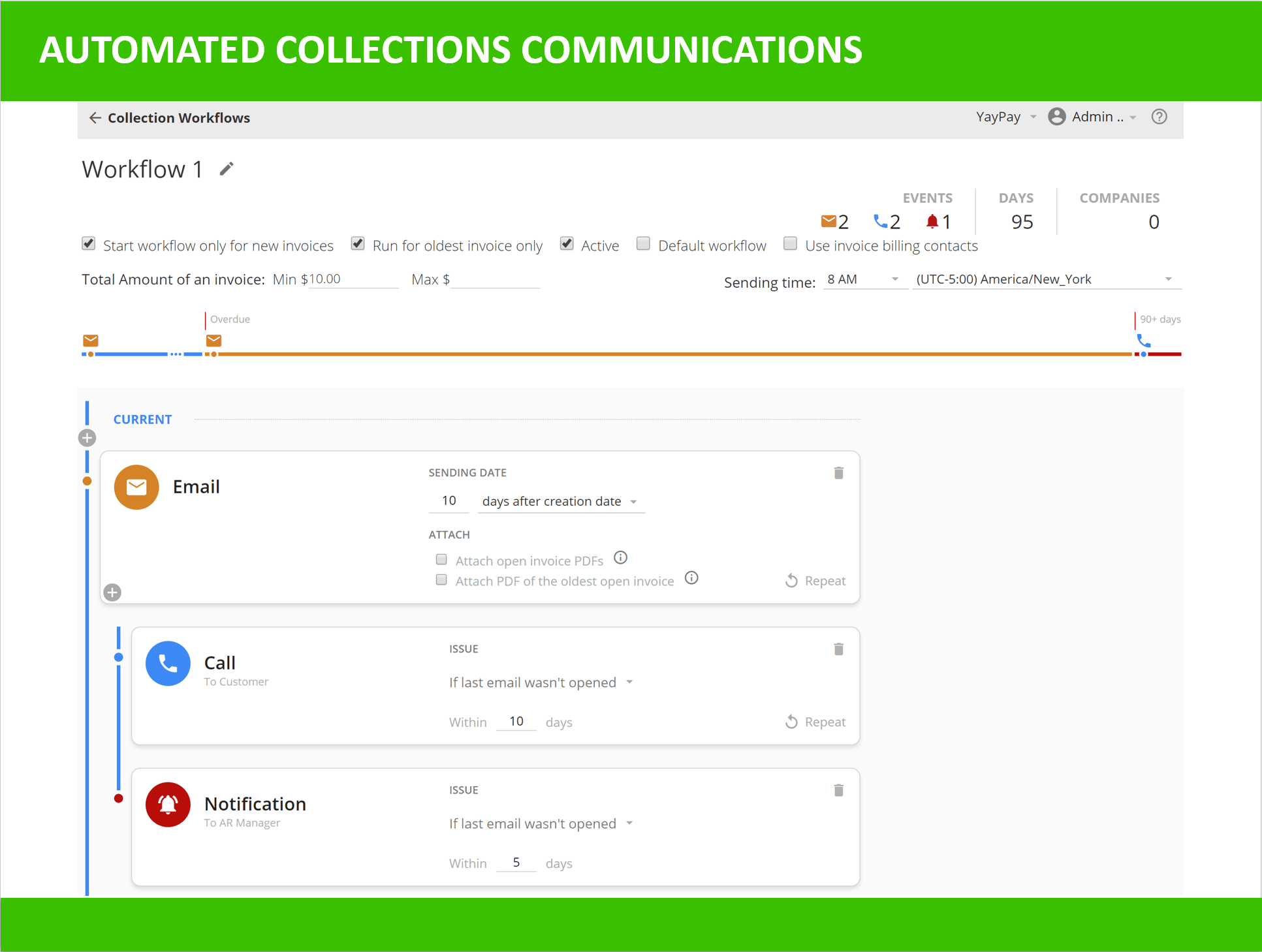 YayPay Collections Workflow 1