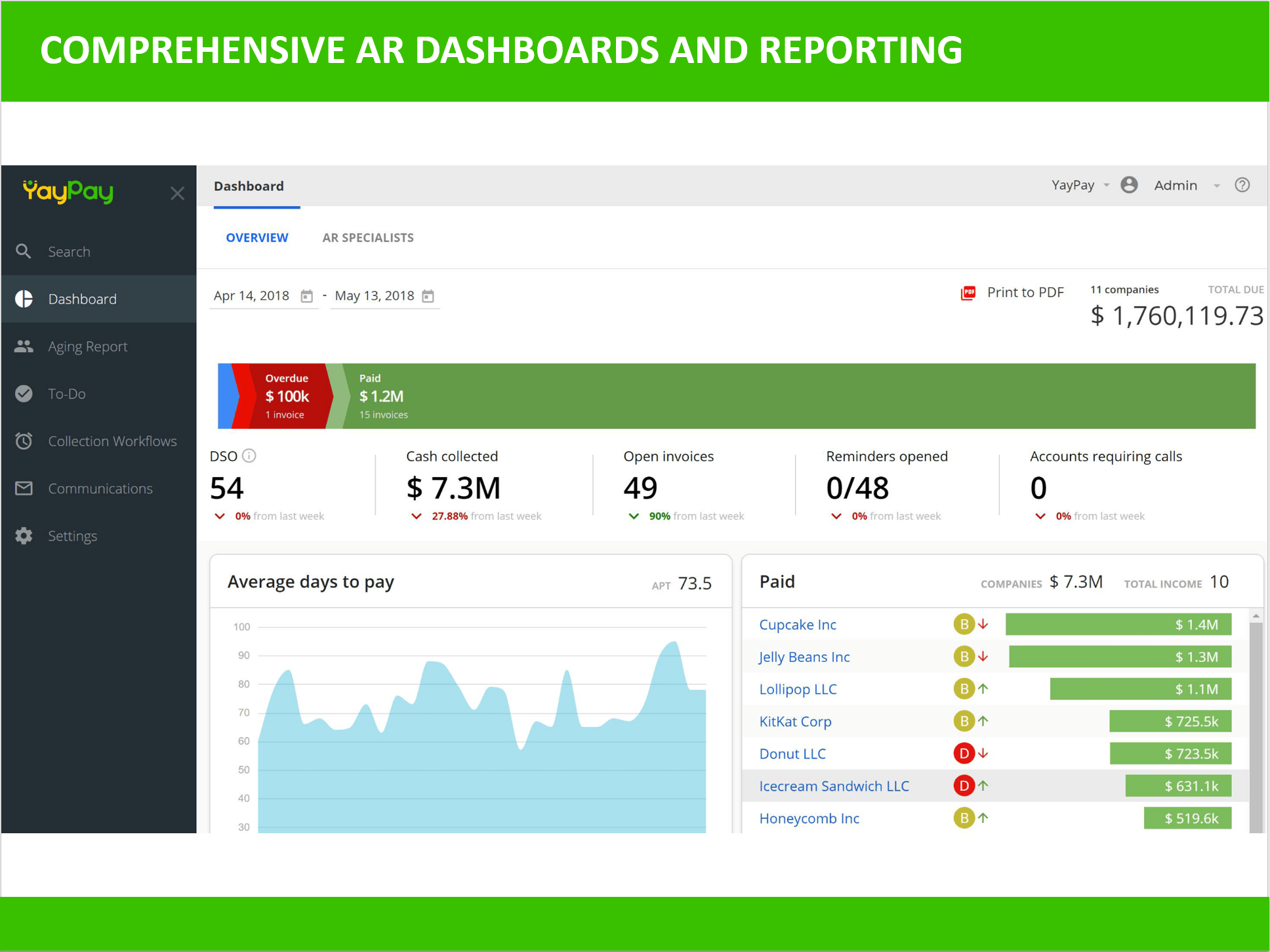 YayPay Comprehensive Reporting