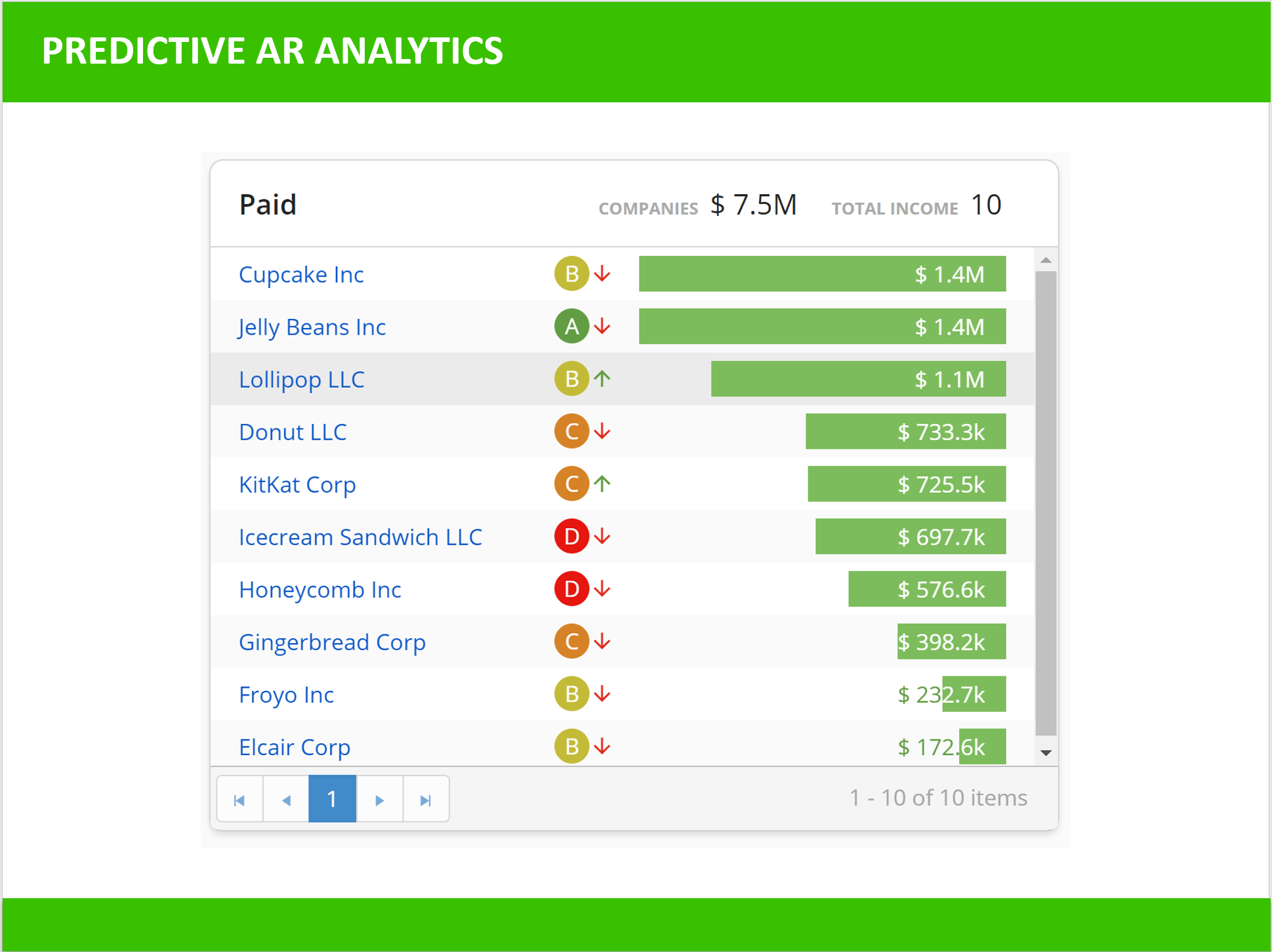 Yaypay Predictive Analytics