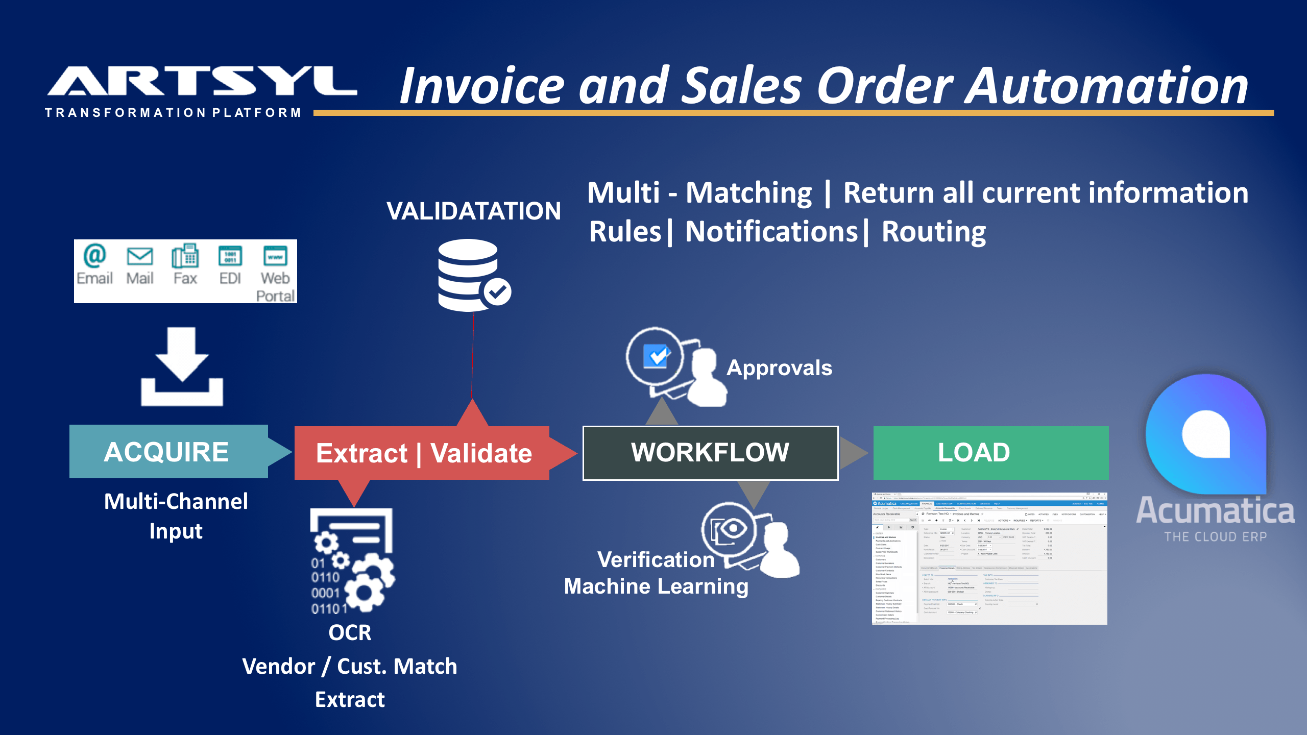 InvoiceAction - AP Invoice Processing Solution | Acumatica