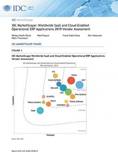 IDC MarketScape: Worldwide SaaS and Cloud-Enabled Operational ERP Applications 2019 Vendor Assessment