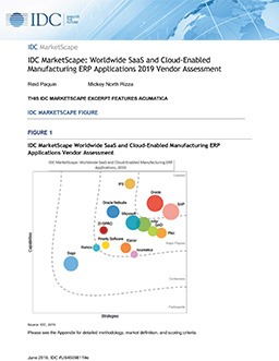 Shopping for a Cloud Manufacturing ERP? Choose Carefully.