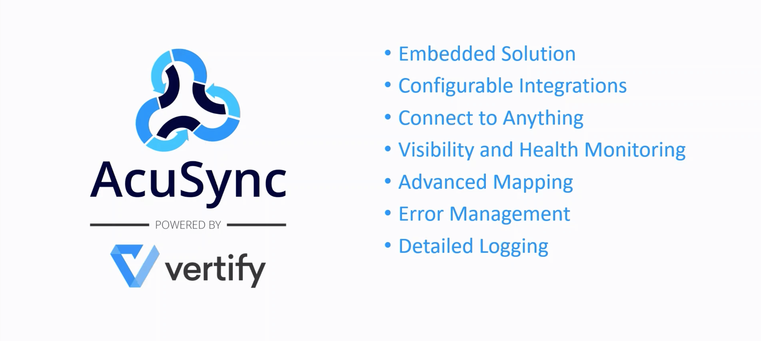 AcuSync Features