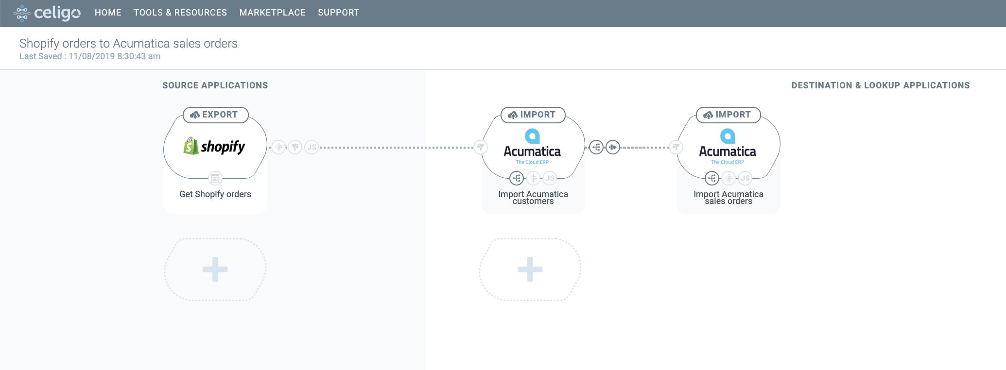 Acumatica_Shopify_SOflow