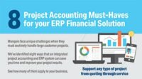 8 Project Accounting Must-Have for your ERP Financial Solution