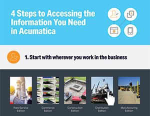 4 Steps to Accessing the Information You Need in Acumatica