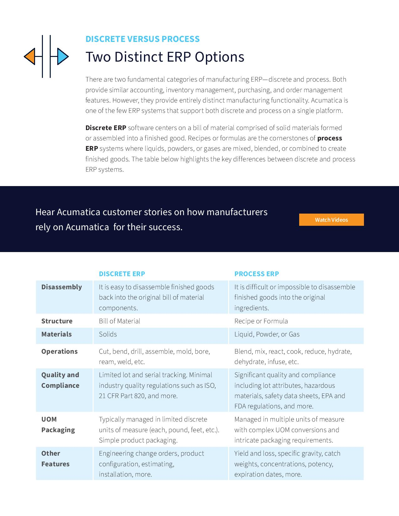 The Manufacturing ERP Guide, page 1