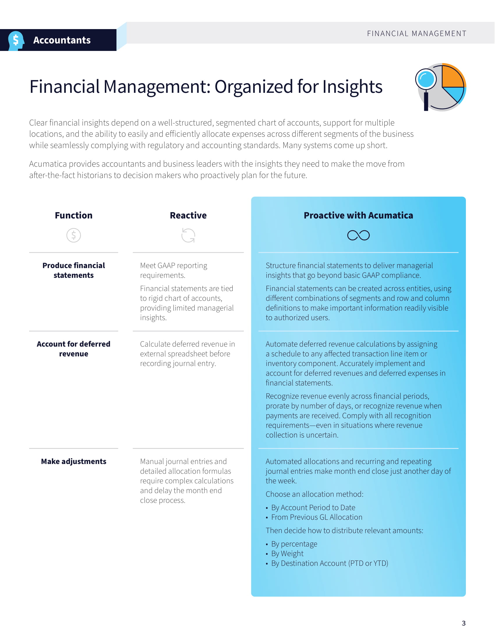 Become a Proactive Accountant with Cloud ERP, page 2