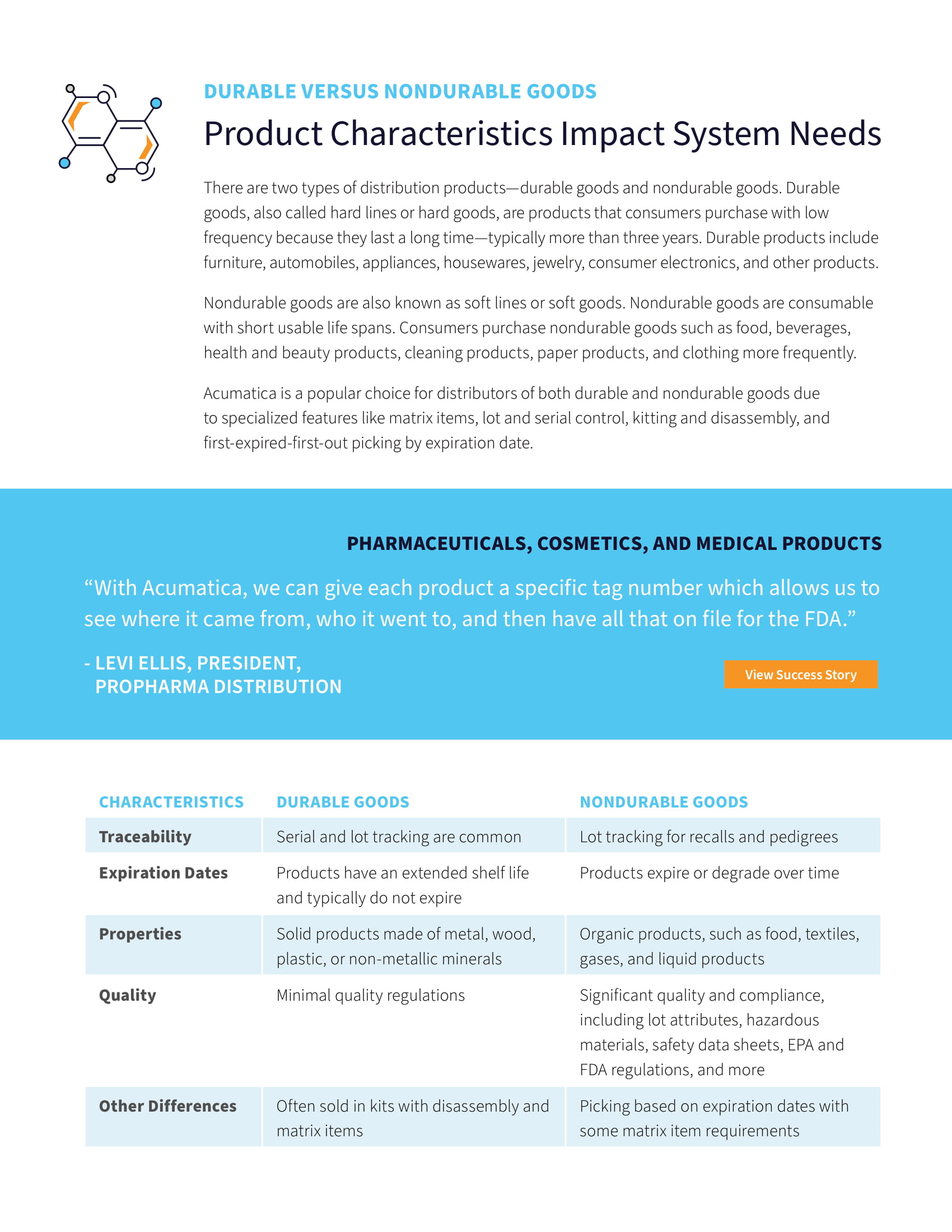 Distribution ERP Solutions: Find the Right Platform for Your Industry, page 1