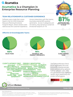 Team Relationships & Customer Experience