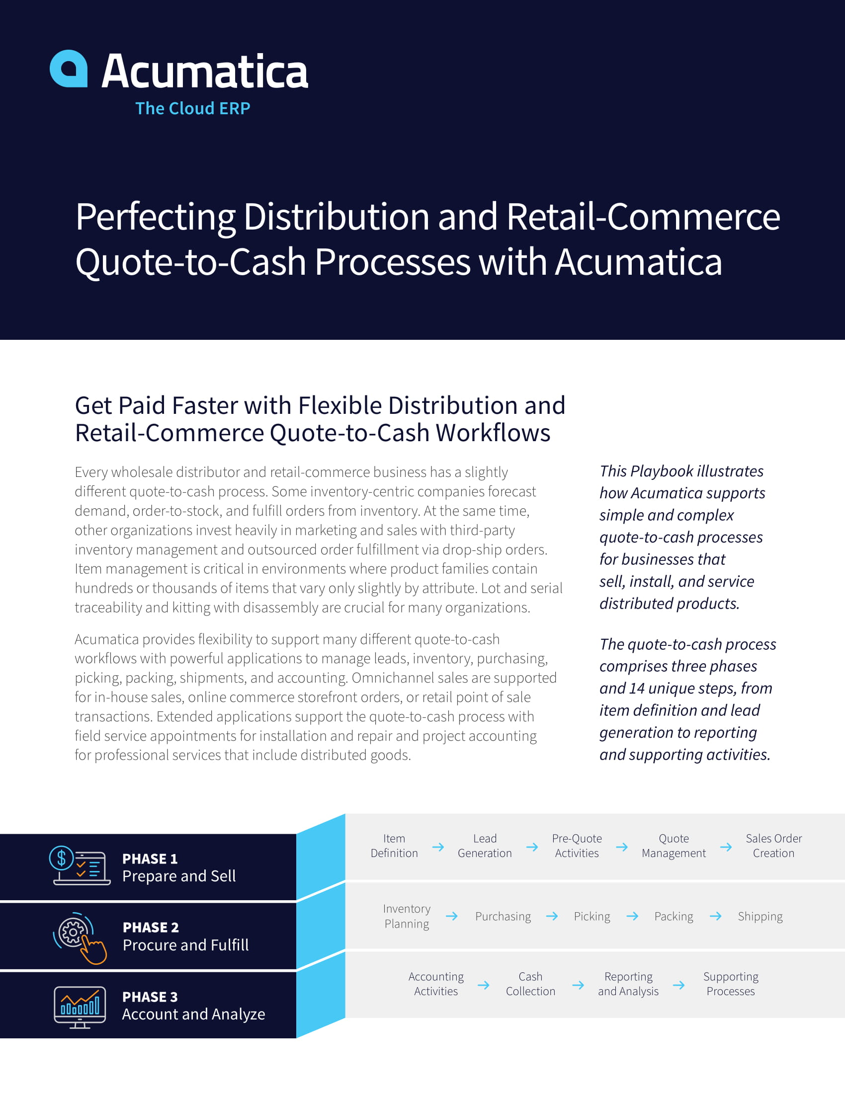Q2C Cycle Software for Distribution and Retail-Commerce