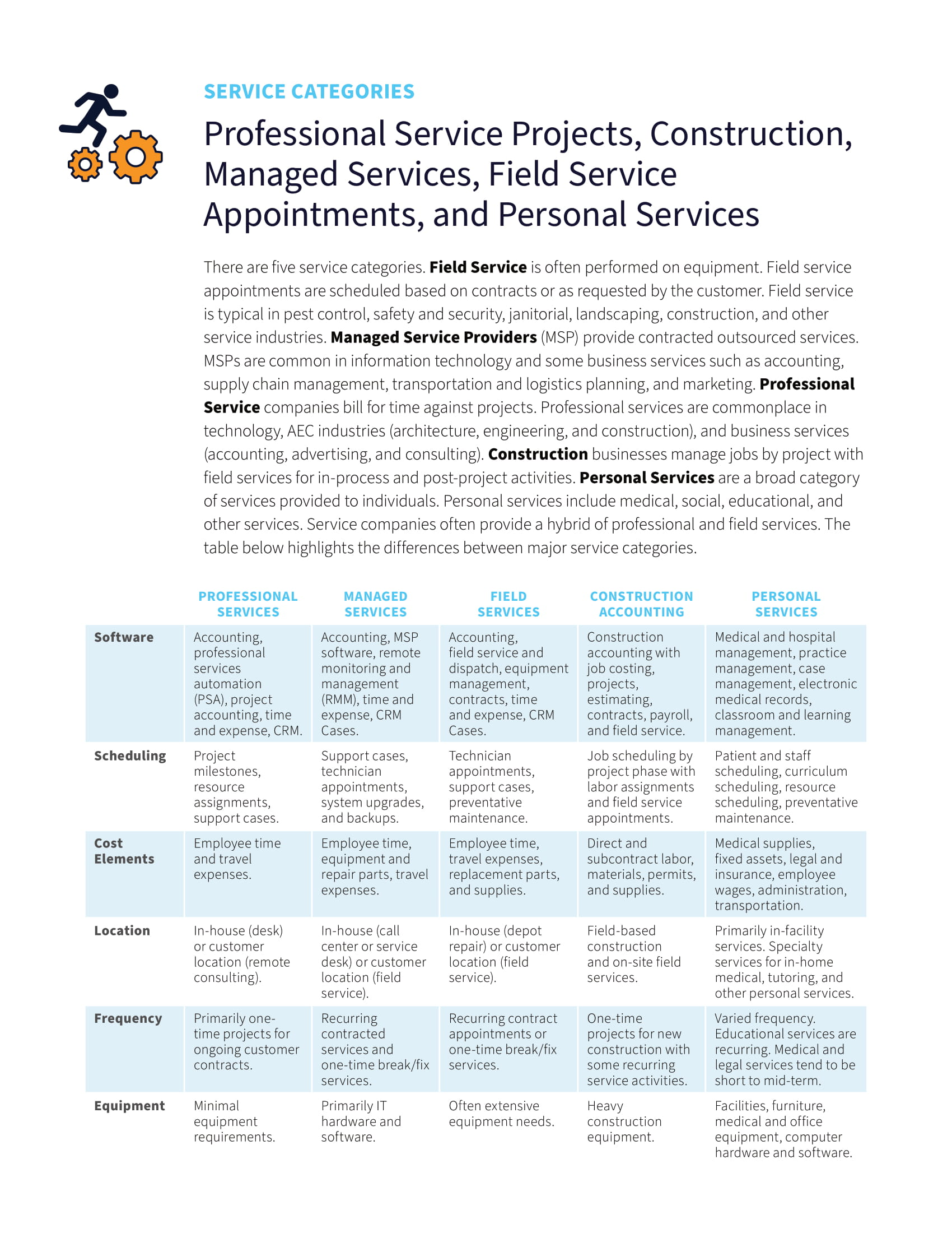 Take the Guesswork Out of Choosing a Service Management ERP Application, page 1
