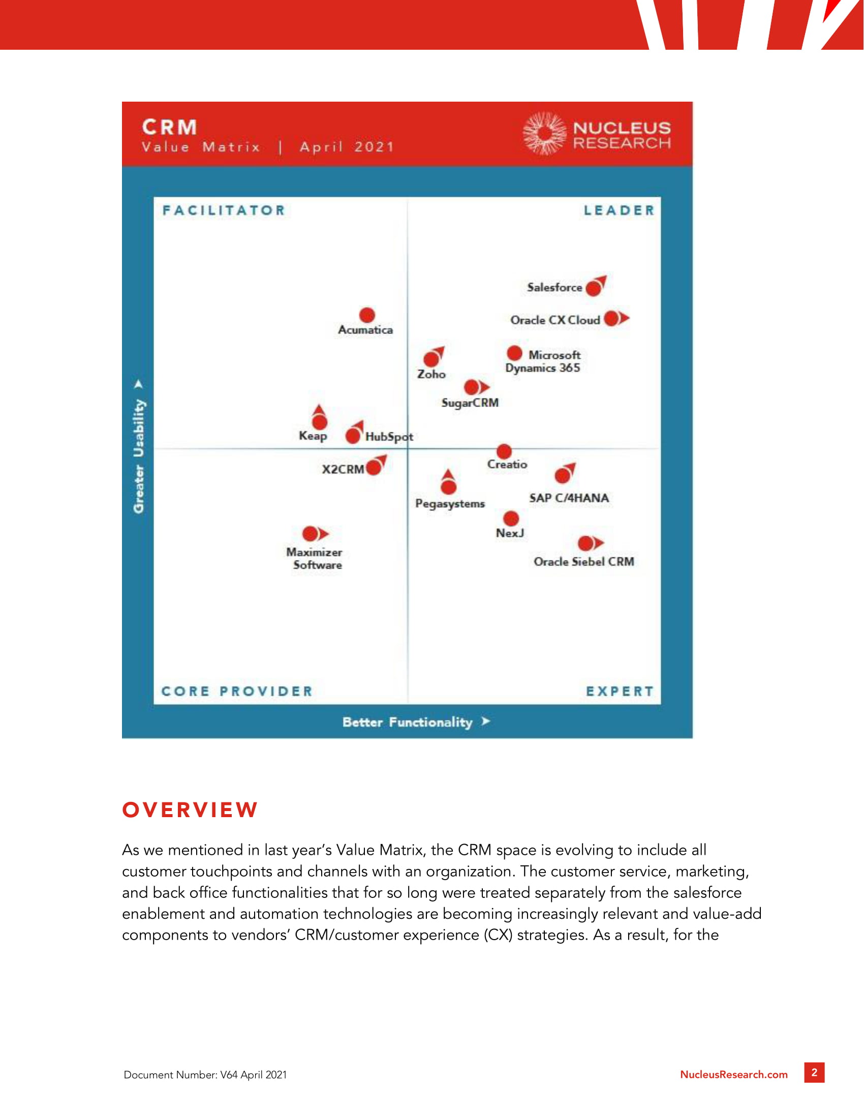 Cloud CRM Solutions: See How Top Vendors Compare, page 1