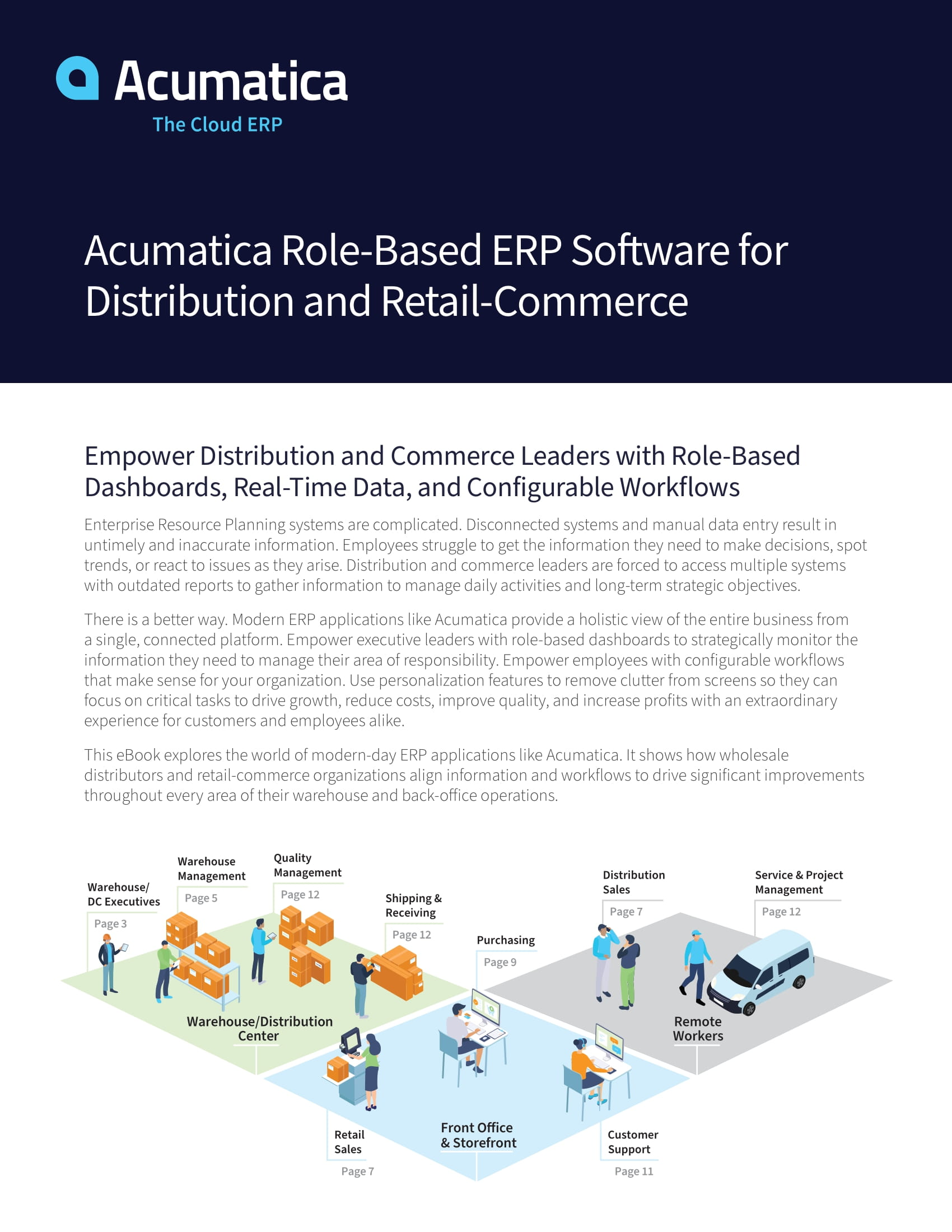 Choose a Modern ERP Software for Wholesale Distribution and Retail-Commerce
