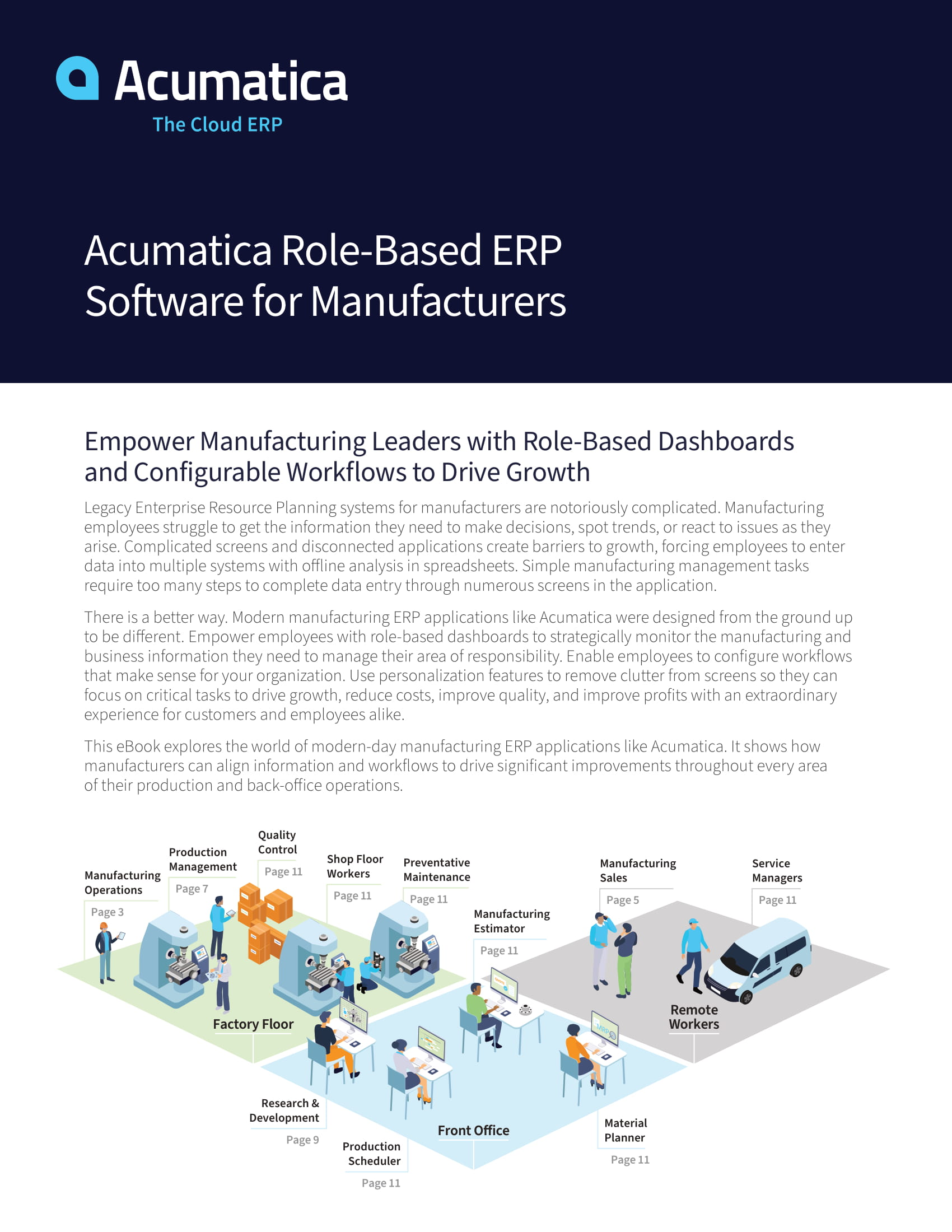 Manufacturing ERP Roles to Manage Growth