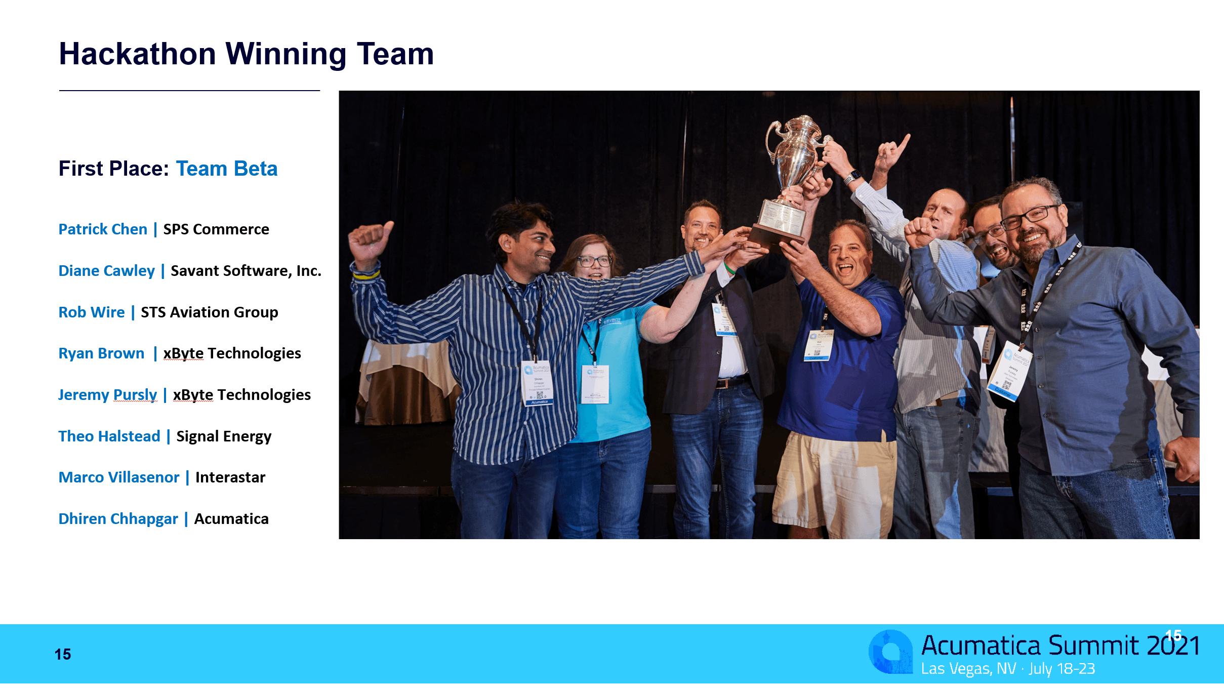 2021 Hackathon Winning Team