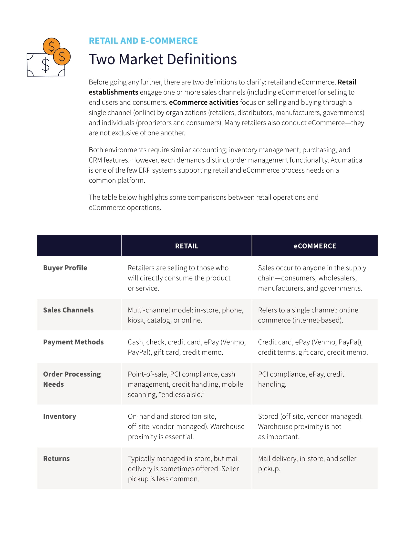 Find the Right Retail or eCommerce ERP—Faster, page 1