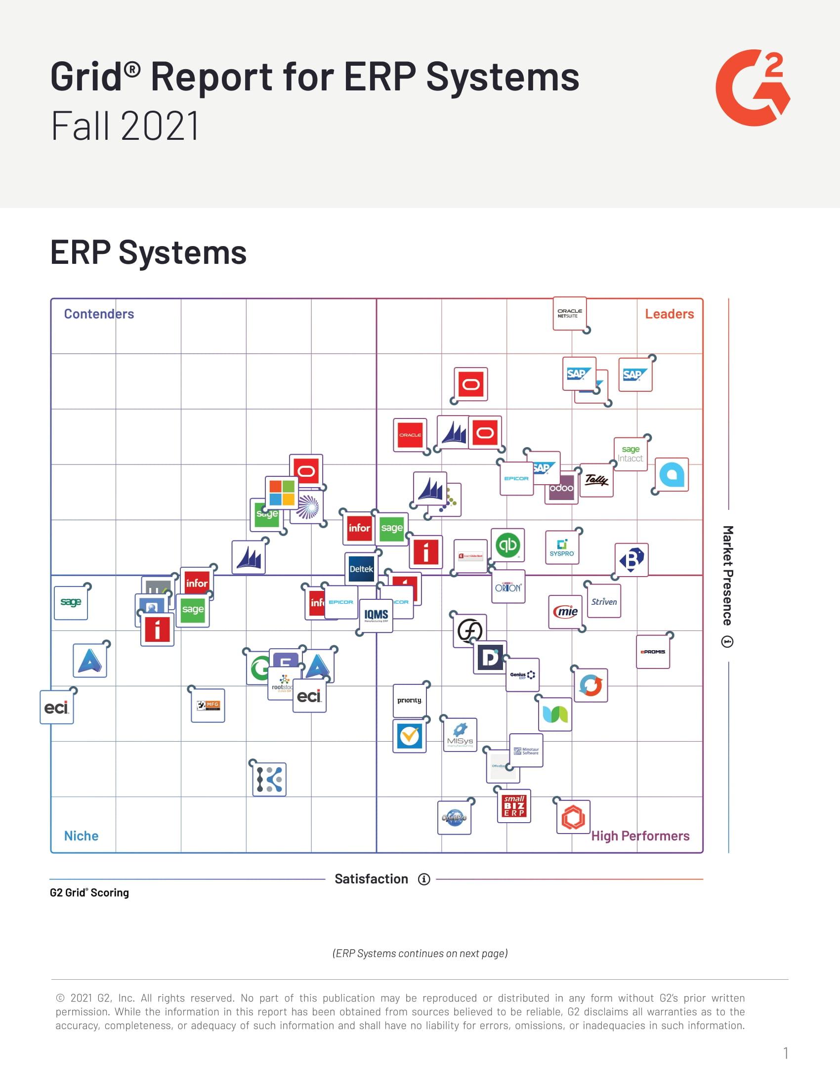 Get ERP Software Ratings for 67 Popular Platforms
