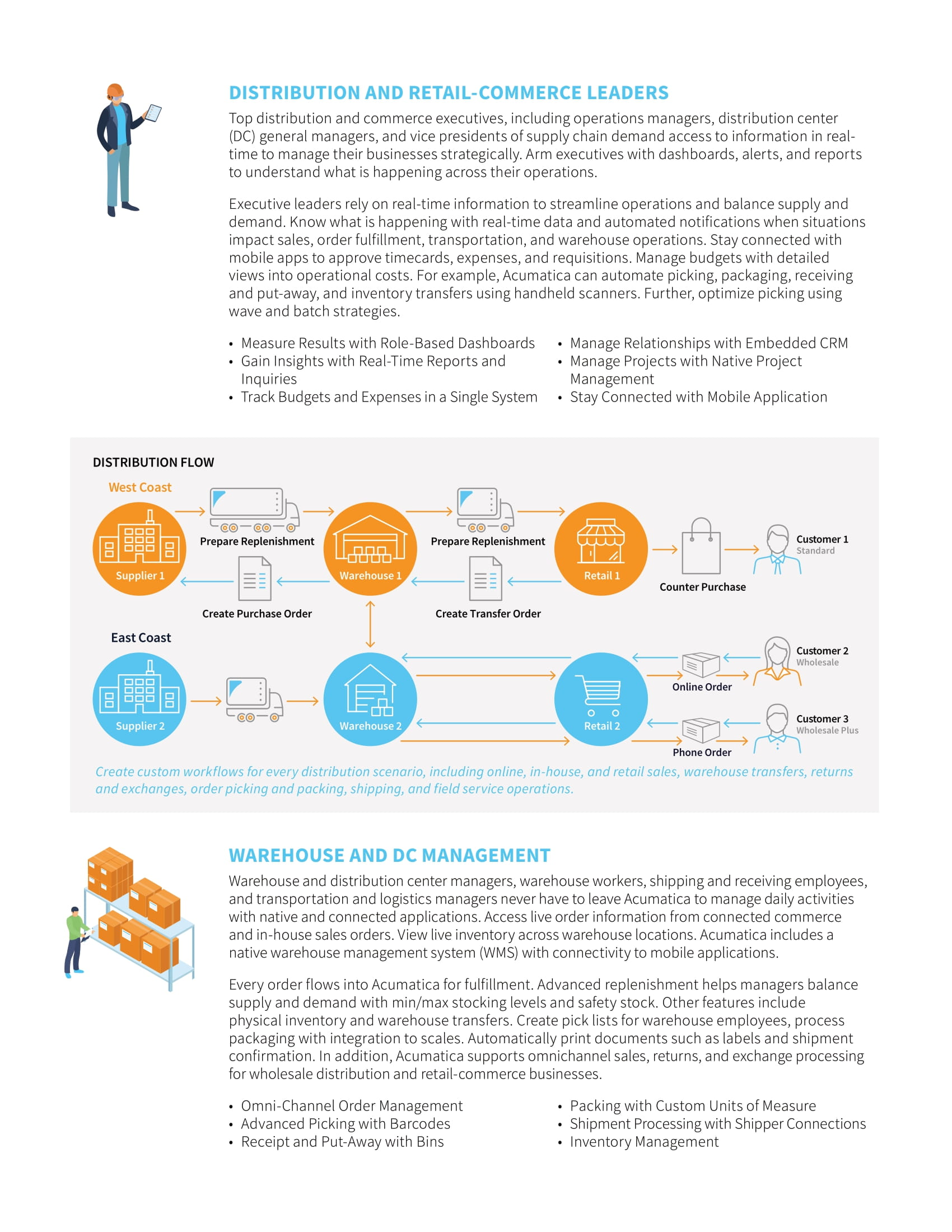 Find the Best ERP System for Distribution and Retail-Commerce Organizations, page 2